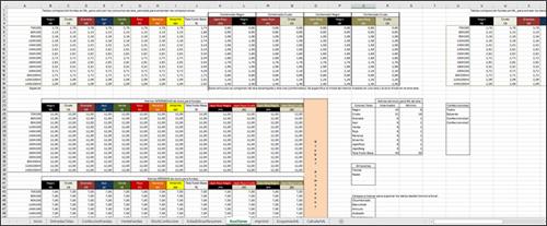 Gestión Confección Fundas - Datos Auxiliares