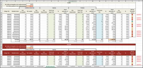 Gestión Confección Fundas - Stock Confección