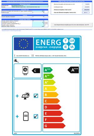 Etiqueta Eficiencia Energética para ACS