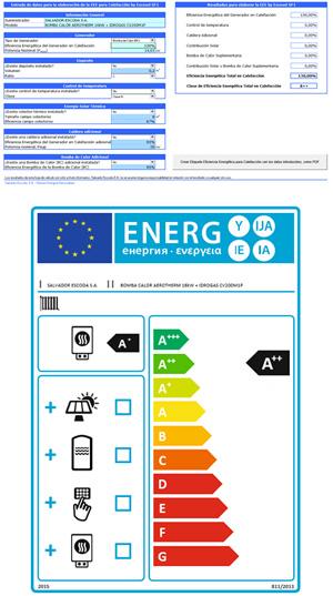 Etiqueta Eficiencia Energética para Calefacción