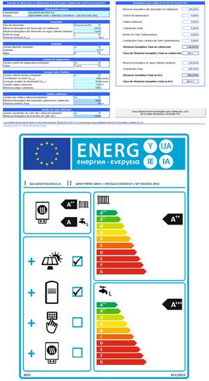 Etiqueta Eficiencia Energética para Calefacción y ACS